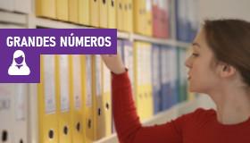 Não docentes pré-escolar, básico e secundário